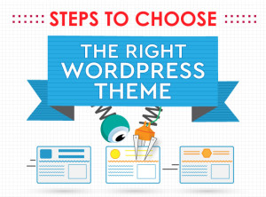 3 Simple Steps to Choose The Right WordPress Theme – With Infographic